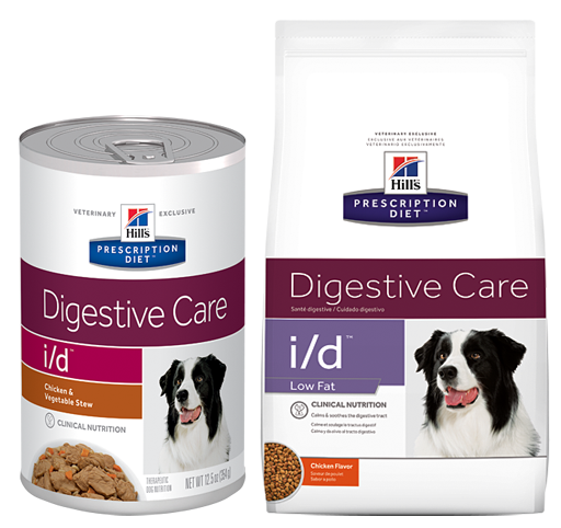 Id Canine Dry Dog Food